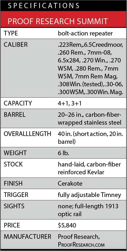Proof Research | PROOF Research Carbon Fiber Rifle Barrels